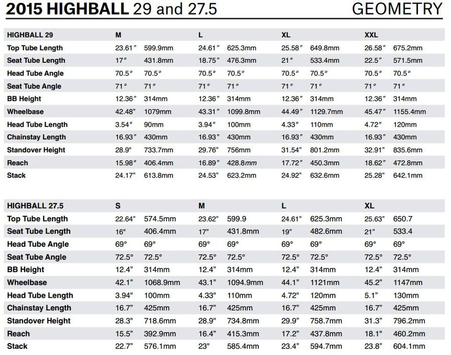 2015-Highball-27.5-and-29-Geometry