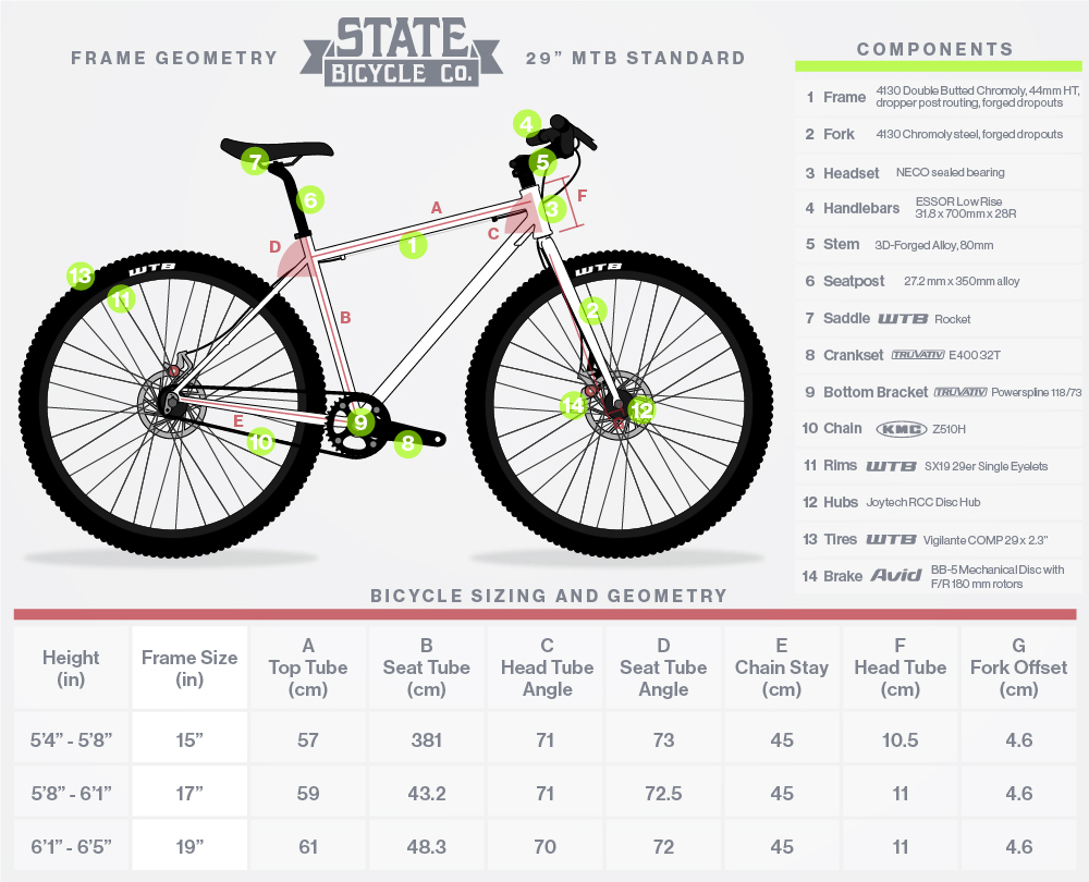 State Bicycles Geometry Pulsar Standard