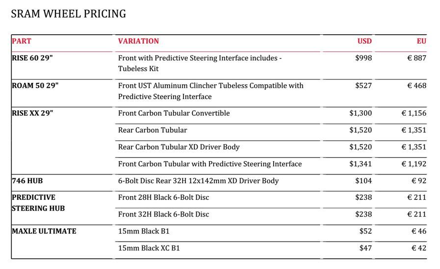 SRAM-Carbon-XC-Pricing