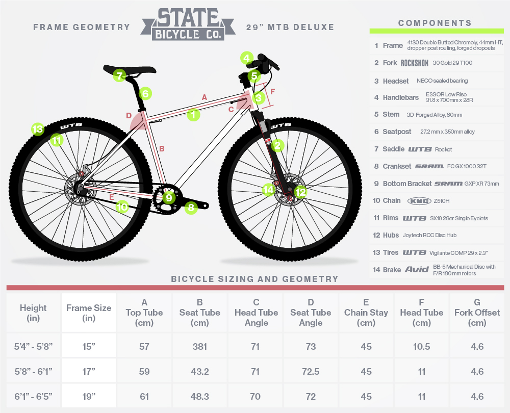 State Bicycles Geometry Pulsar Deluxe